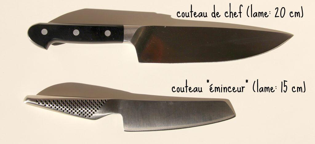comment-choisir-un-couteau-de-cuisine-couteau-de-chef-couteau-eminceur