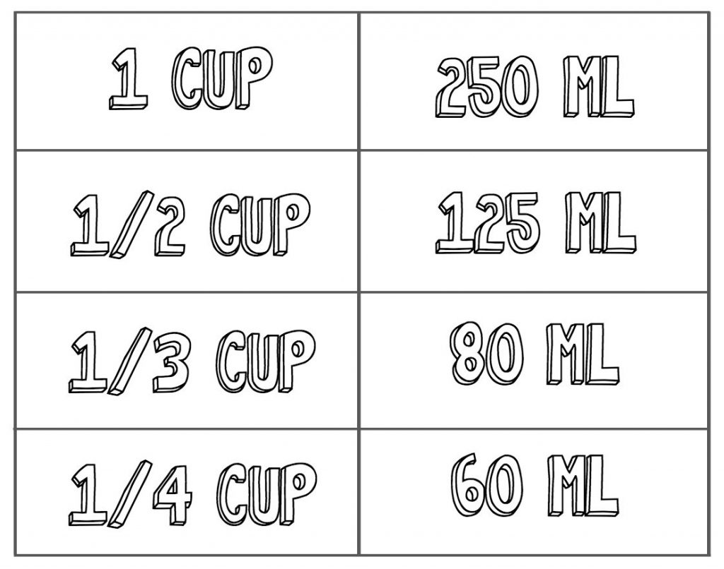conversion-measuring-cups-to-ml-bases-cuisine