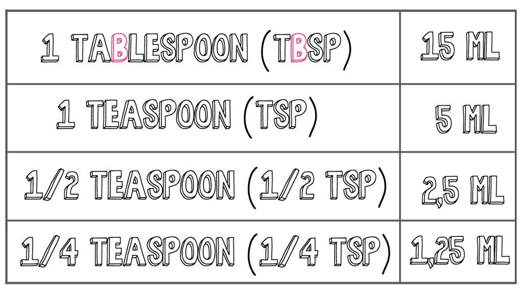 conversion-measuring-spoons-teaspoons-tablespoons-to-ml-bases-cuisine